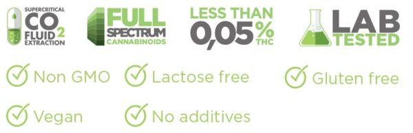 PharmaHemp 3% CBD Full Spectrum Hemp Seed Oil
