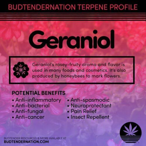 Γερανιόλη - Geraniol