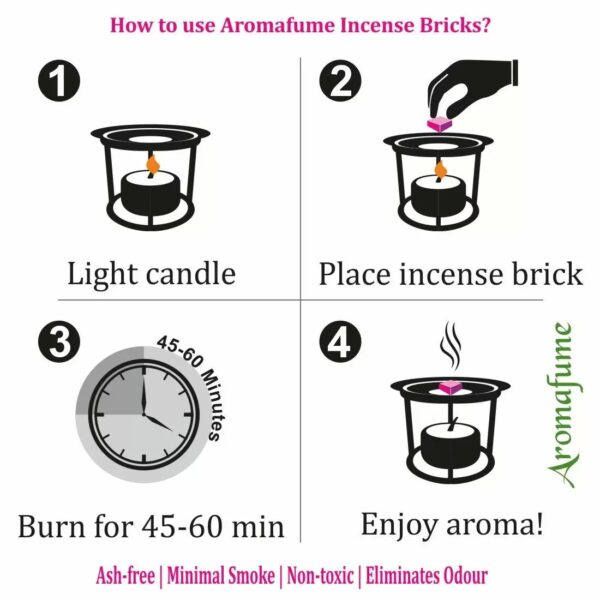 Aromafume Incense Bricks